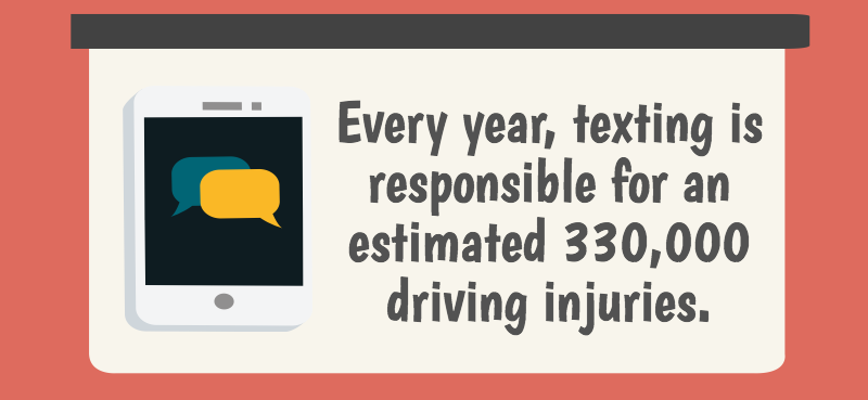 Distracted Driving: A Widespread Issue